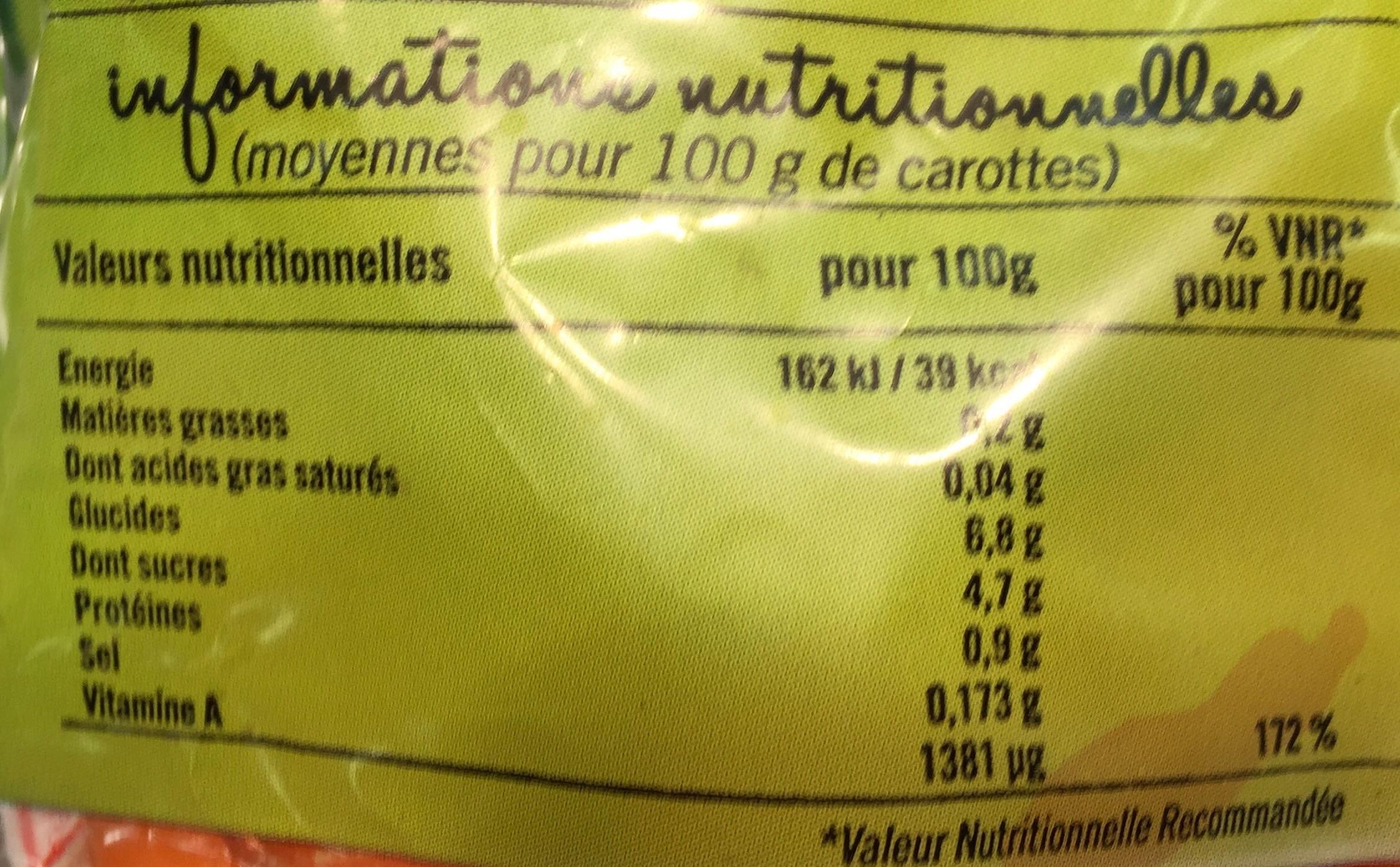 Petites carottes - Informations nutritionnelles