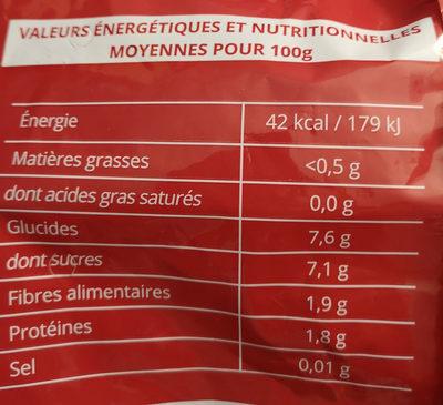 Poivrons grillés - Informations nutritionnelles