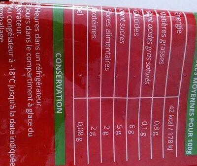Poêlée de légumes grillés - Informations nutritionnelles - fr