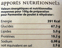 Préparation pour Parmentier de poulet - Informations nutritionnelles