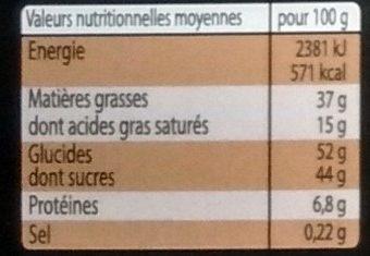 Assortiment de Chocolats - Nutrition facts
