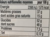 Collection pralines - Nutrition facts
