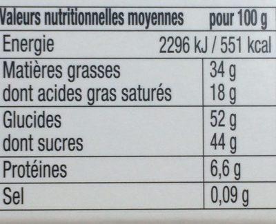 Collection festive - Informations nutritionnelles