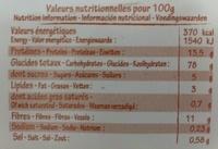 Tartines Ki'Kroc - Informations nutritionnelles