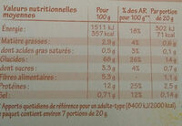 Tartines Ki'Kroc - Voedingswaarden - fr