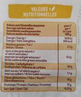 Blé soufflé - Informations nutritionnelles - fr