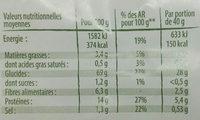 Flakes de Sarrasin - Nutrition facts