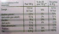 Pétales épeautre complet & riz - Nutrition facts