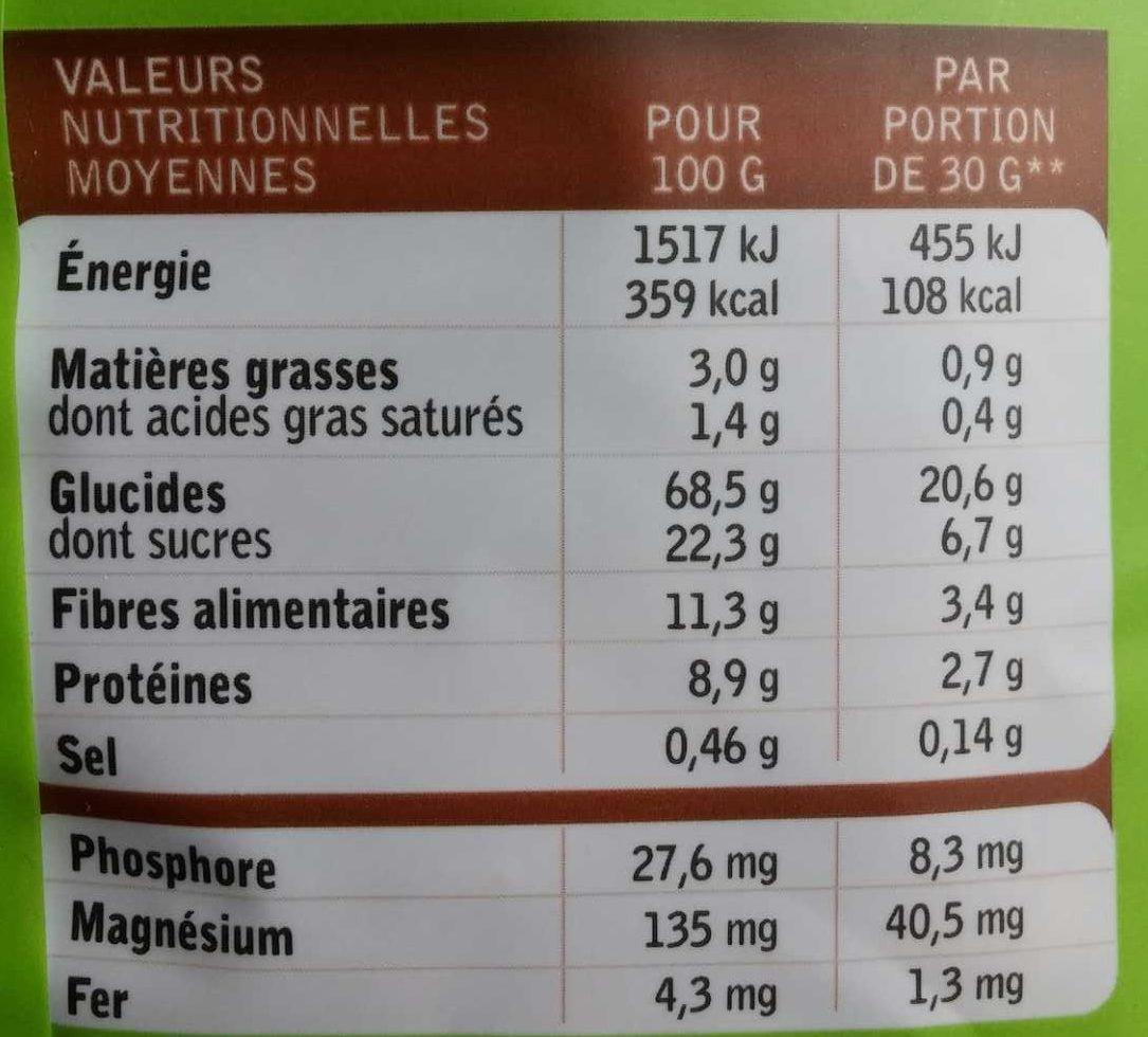 Pétales O Choc - Informations nutritionnelles