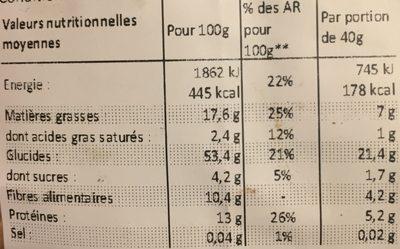 Muesli Lin et Courges - Nutrition facts