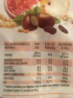 Muesli aux Fruits Bio - Información nutricional