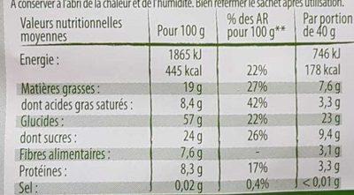 Muesli Croustillant aux 7 Fruits - Informations nutritionnelles - fr