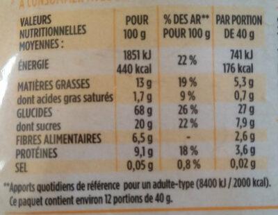Muesli croustillant tradition - Nutrition facts