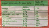 Galettes aux 4 Céréales - Informations nutritionnelles