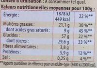 Domino Framboise - Informations nutritionnelles - fr