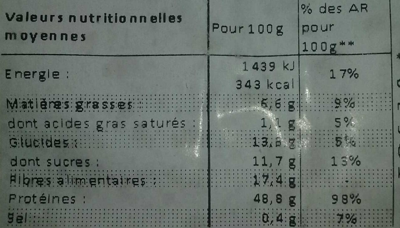 Protéines de Soja petit - Nutrition facts
