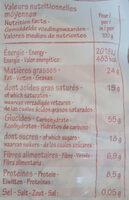 Galettes de riz chocolat noir - Informations nutritionnelles - fr