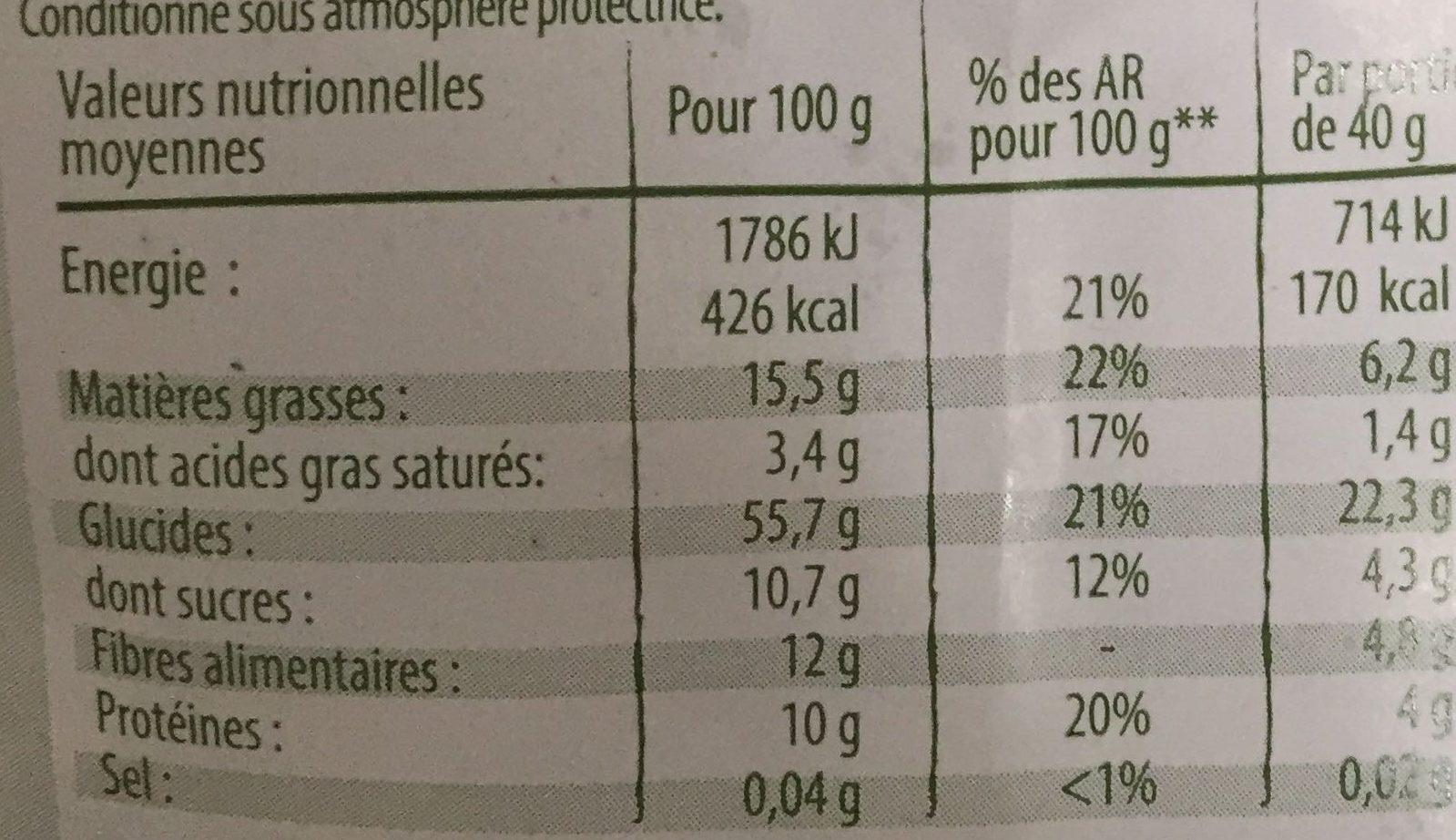 Muesli pépites de chocolat noir - Informations nutritionnelles - fr