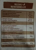 Mops chocolat - Informations nutritionnelles - fr