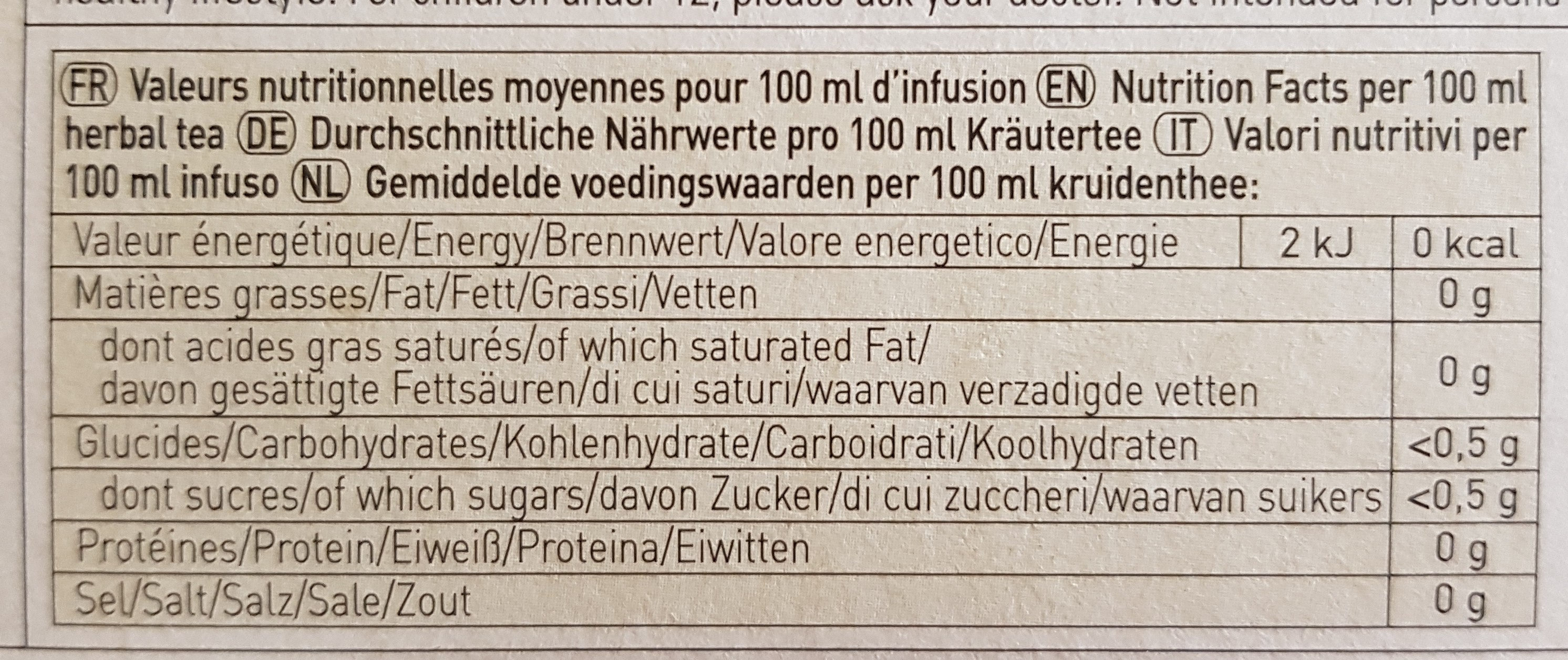 Infusion Fenouil Les 2 Marmottes - Voedigswaarden