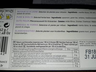 Retour à la Ligne - Valori nutrizionali - fr