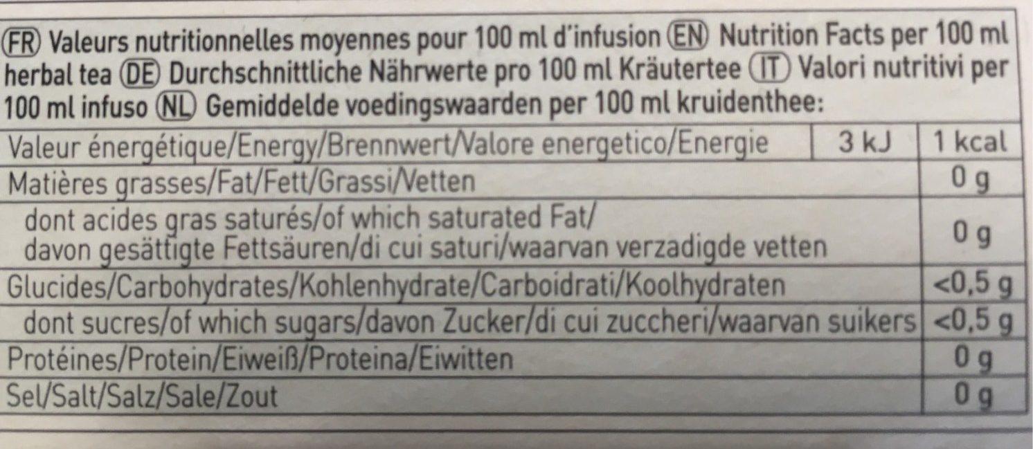 Anti Rouille - Valori nutrizionali - fr