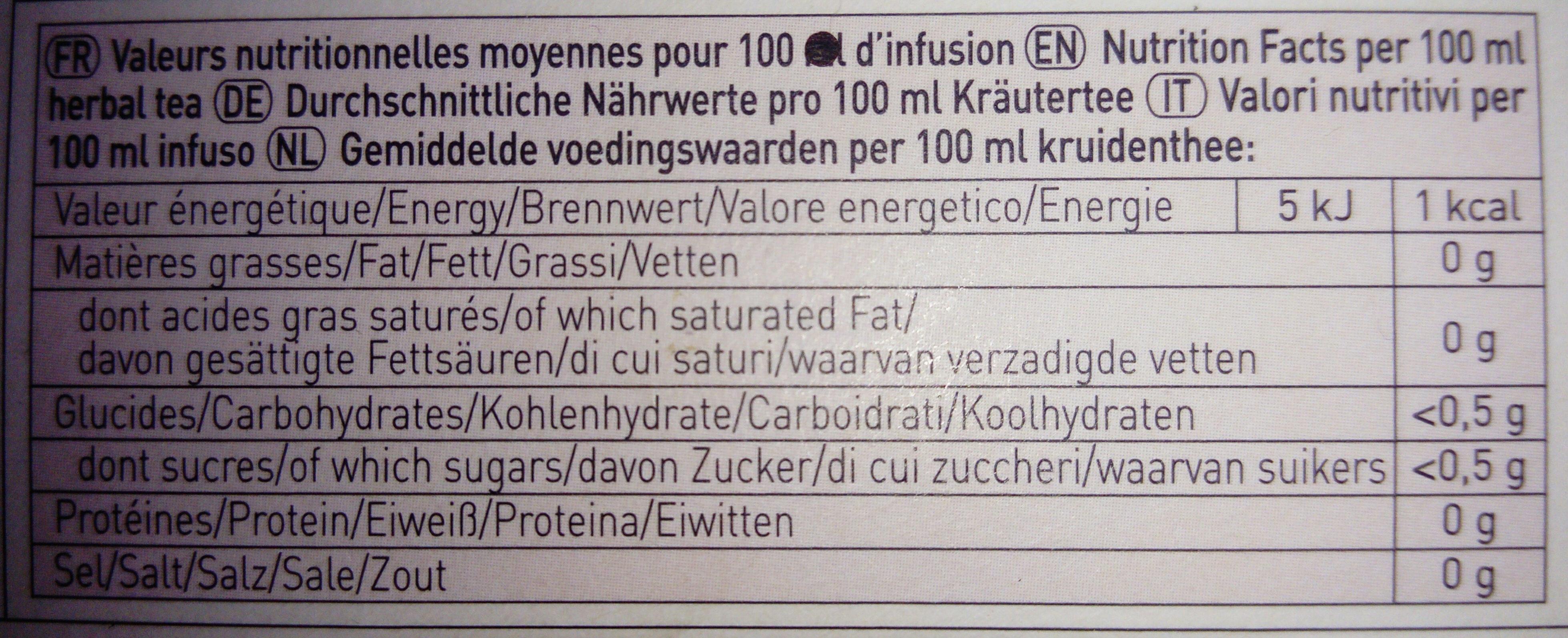 Delice fruité - Valori nutrizionali - fr