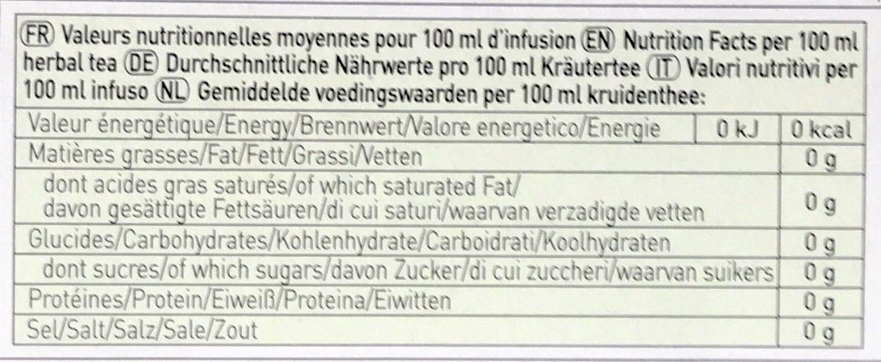 Detox et vous - Valori nutrizionali - fr