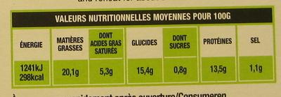 2 cordons bleus de volaille - Informations nutritionnelles