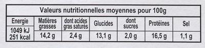 Bio Chicken Nuggets - Nährwertangaben