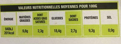 Croustillant de Poulet - Informations nutritionnelles - fr