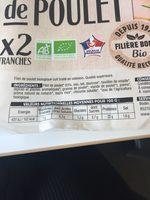 Blanc de poulet 2 tranches - Ingredients