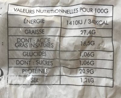 Le Vazereau St Maure de Touraine - Nutrition facts