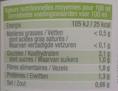 Le Velouté Légumes verts - Informations nutritionnelles - fr