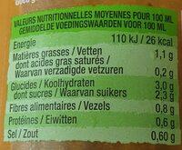 Le Gazpacho Tomate basilic - Informations nutritionnelles - fr
