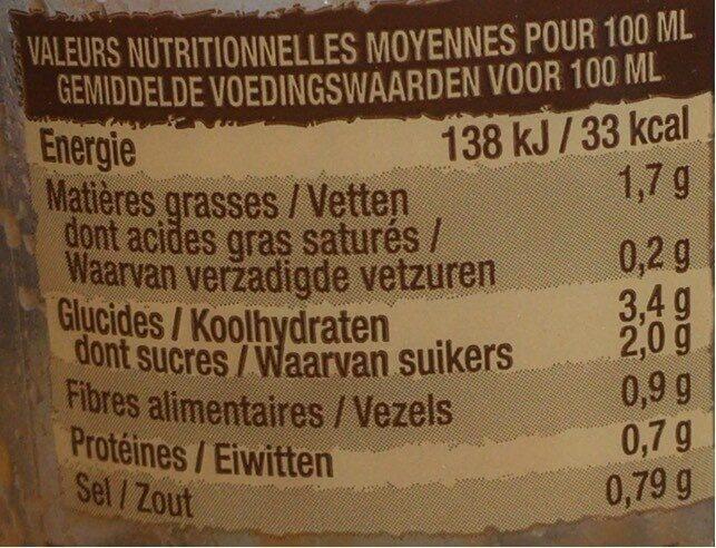 Le Gaszpacho BIO - Informations nutritionnelles - fr