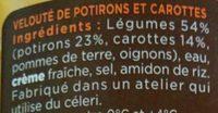Le velouté potirons carottes - Ingredientes - fr