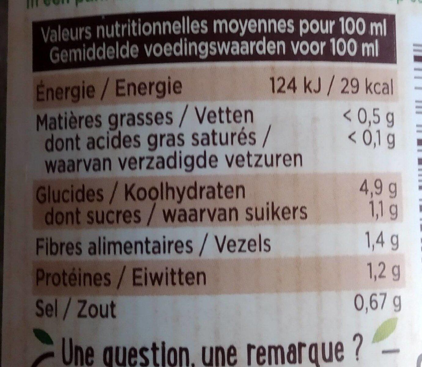 Mes potages Bio Petits pois et légumes verts - Informations nutritionnelles - fr