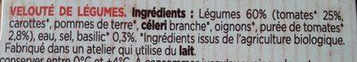 Velouté de tomates et basilic - Ingrédients