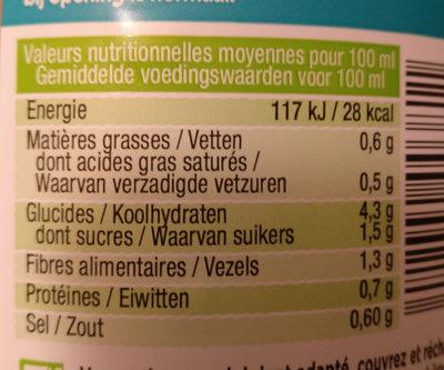 Velouté butternut lait de coco et piment d'espelette - Informations nutritionnelles - fr