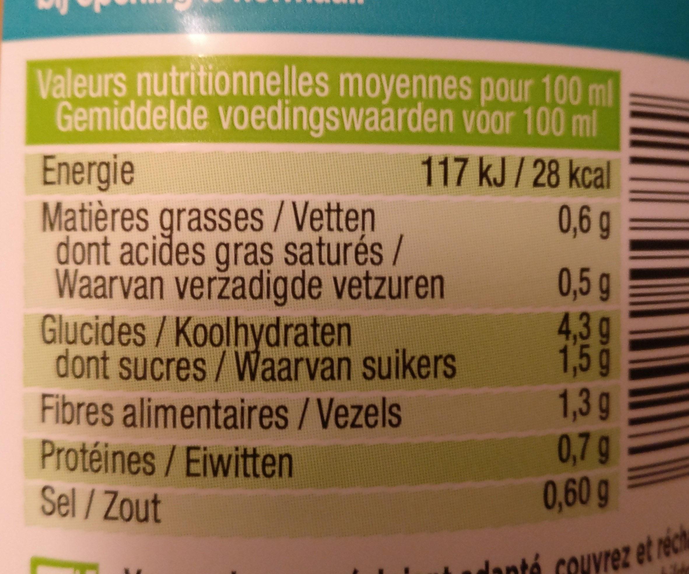 Velouté butternut au lait de coco et au piment d'Espelette - Informations nutritionnelles - fr