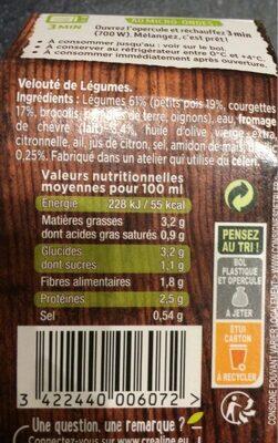 Les créations de l'atelier - Nutrition facts