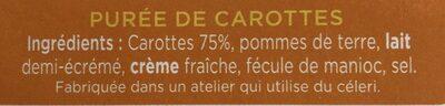 La purée de Carottes - Ingrédients