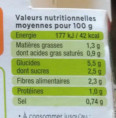 La purée de Carottes - Informations nutritionnelles