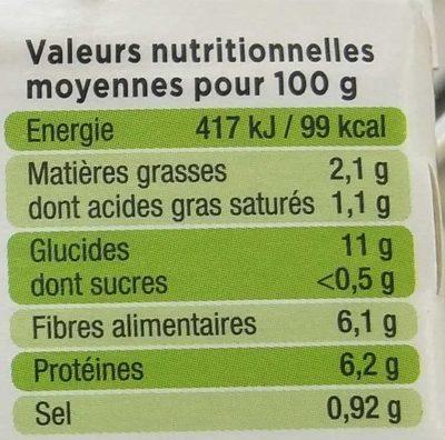 Purée de Pois Cassés - Informations nutritionnelles - fr