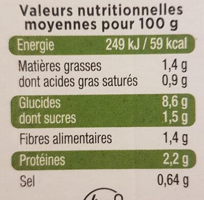 Puree de saison asperges - Nutrition facts - fr