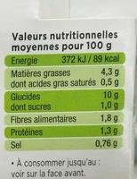 La purée provençale - Informations nutritionnelles - fr
