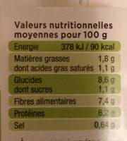 La PURÉE Lentilles Corail - Informations nutritionnelles - fr
