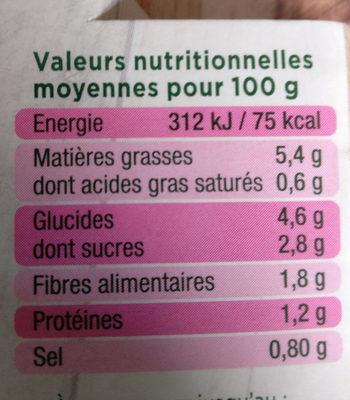 Ratatouille mijotee - Informations nutritionnelles