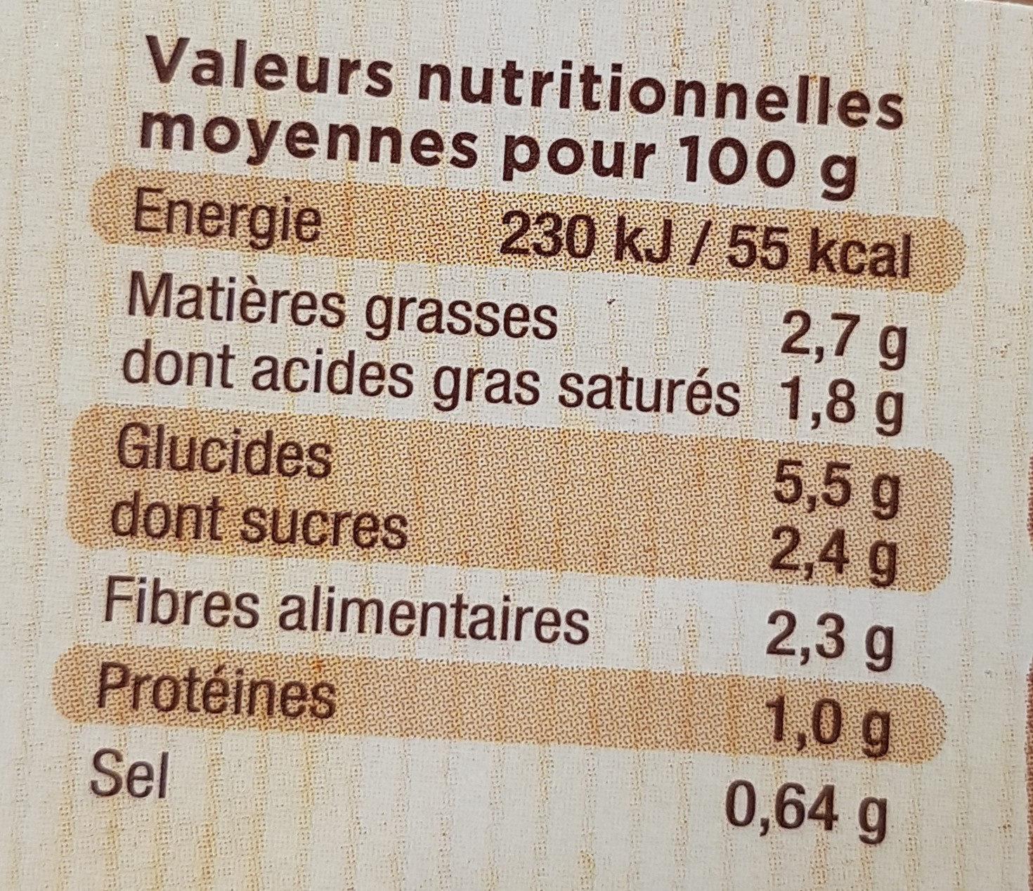 Mes purées bio carottes - Nutrition facts - fr
